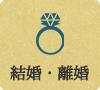 Matrimonio / divorcio